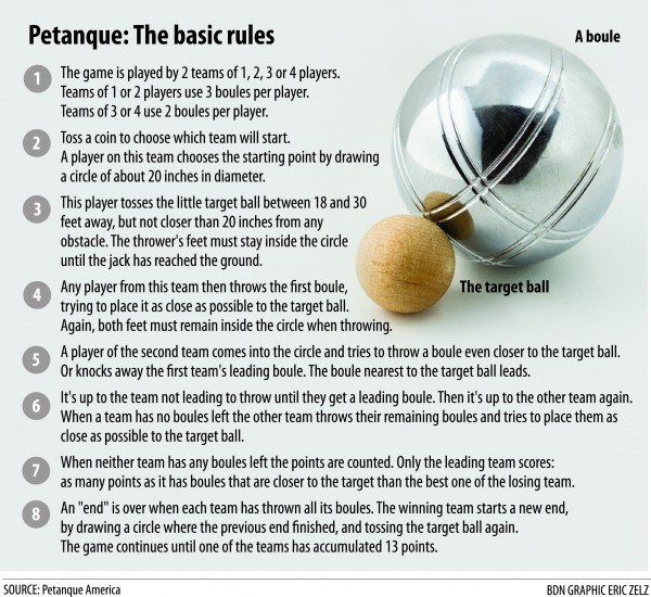 Official Rules of the Game of Pétanque